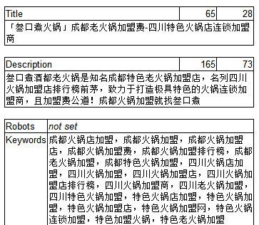 叁口煮市井火锅网站www.skzhg.com评估